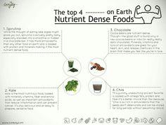 Nutrition Dense Foods