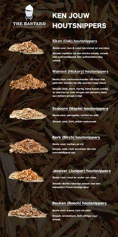 Kamado Koken - Ken jouw houtsnippers - The Bastard | Serious Outdoor Cooking