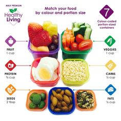 21 Day Fix Meal Plan, Diet Meal Plans, Healthy Meal Prep, Healthy Snacks, Portion Control Diet, Portion Control Containers, Beachbody 21 Day Fix, Beachbody Meal Plan, 21 Day Fix Diet
