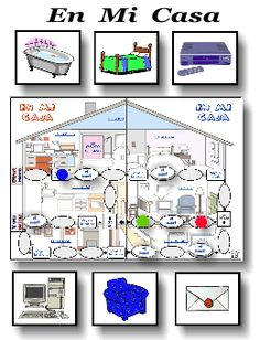 20 Best La casa images | Spanish cl, Spanish lessons, Fle Labeled In Spanish House Plans on kitchen labeled in spanish, bathrooms labeled in spanish, bedroom labeled in spanish,