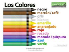 Colors in Spanish - Los Colores