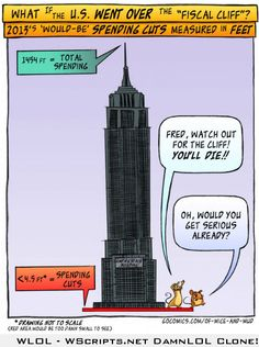 What if U.S. went over the fiscal cliff?