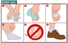 diabetic foot care images