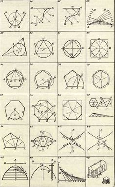 "spring-of-mathematics: "" Geometrical Constructions [part - [part - [part I think ""Geometrical Constructions"" is a handy reference about geometry. In figure Draw a circle that will tangent. Geometry Art, Sacred Geometry, Geometry Tattoo, Geometric Designs, Geometric Shapes, Geometric Construction, Math Formulas, Geometric Drawing, Math Art"