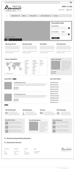 Sketch from I ♥ wireframes - The ultimate source of inspiration and collection of resources for wireframes