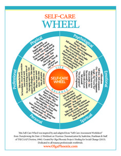 Self Care Wheel infographic. It's not selfish; it's necessary. What would your wheel look like?