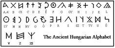 hungarian runes - Google-søk