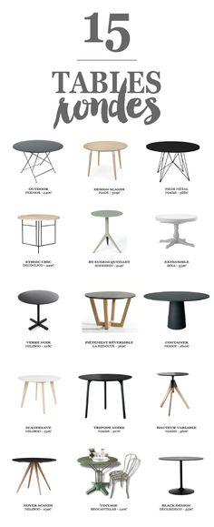Ma sélection des plus jolies tables rondes design pour un petit espace cozy sur @decocrush - www.decocrush.fr