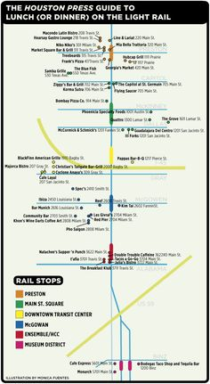 Houston Press guide to Lunch or Dinner along the light rail! Going to check this out on my next trip to Houston! Definitely something to do in Houston!