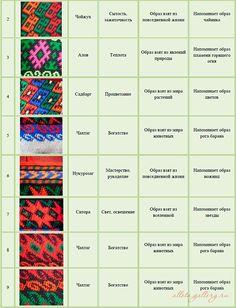 Gallery.ru / Фото #13 - Узоры для вязания Памирских джурабов и вышивки - Alleta