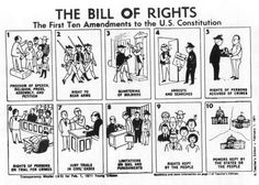 A quick illustration of the first 10 Amendments. The link goes to a great summary of the 27 amendments.