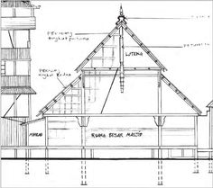 Image result for traditional malay mosque pyramid structure roof Mosque, Utility Pole, Diagram, Floor Plans, Traditional, Architecture, Image, Drawing, Design