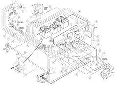 36 volt ezgo battery wiring diagram 11 best golf cart wiring diagrams images in 2020 golf carts  11 best golf cart wiring diagrams