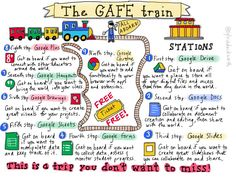TOUCH this image: The Interactive GAFE Train by Kelly Martin