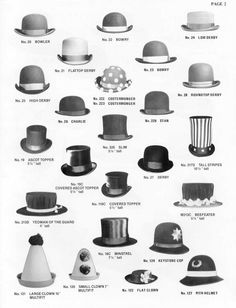 bf5f2c24280 steampunktendencies  Top Hat Name Chart in 2019
