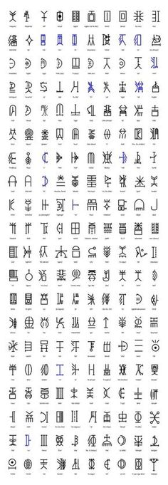 Symbols and Their Meanings   Egyptian Symbols And Their Meanings Nsibidi writing system by catalina More