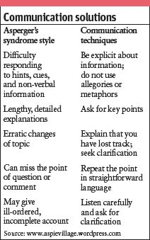 Good advice on how to communicate effectively with someone with Aspergers.
