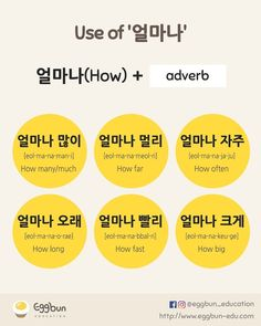 Korean Slang, Korean Phrases, Japanese Phrases, Korean Words Learning, Korean Language Learning, How To Speak Korean, Learn Korean, Language Study, German Language