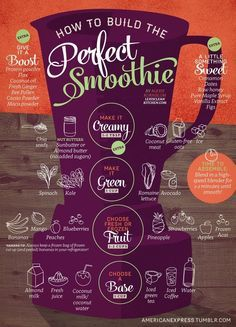 How To Make A Perfect Smoothie - 36 Food Infographics To Share With Your Foodie Friends Ginger Smoothie, Juice Smoothie, Fruit Smoothies, Smoothie Recipes, Snack Recipes, Cooking Recipes, Healthy Recipes, Blender Recipes, Cooking Hacks
