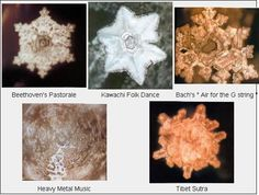 Masaru Emoto's water crystal experiment.   Freezing water to different music and words.