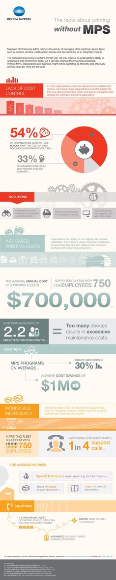 My first infographic for Konica Minolta | Share it!