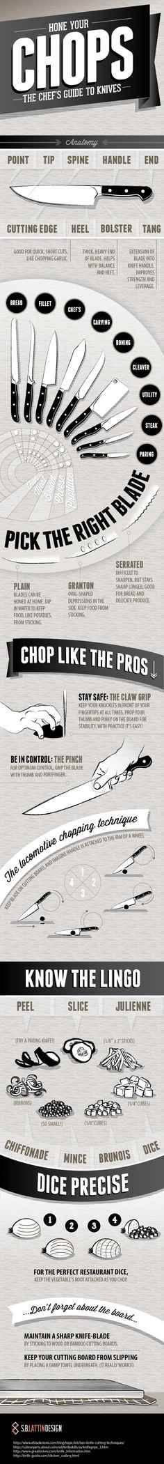 Know Your Knives and How to Use Them | 34 Creative Kitchen Hacks That Every Cook Should Know