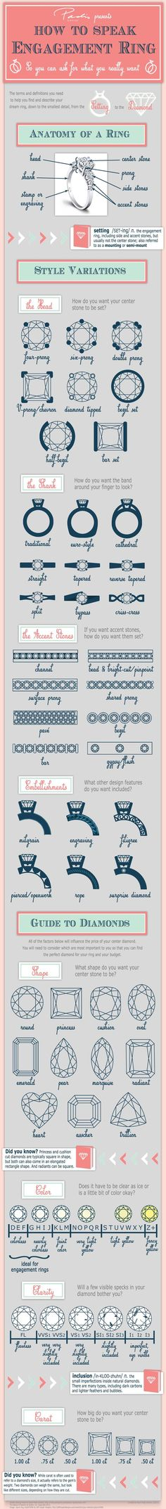How to Speak Engagement Ring Infographic - So you can ask for what you really want!