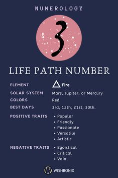 Get started in Numerology and calculate your Life Path Number to discover hidden secrets about yourself and your personality. Life Path 3, Life Path Number, Numerology Compatibility, Astrology Numerology, Positive Traits, Negative Traits, Numerology Numbers, Numerology Chart, Runes Meaning