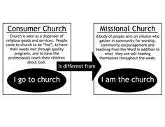 Missional ministry on pinterest random acts church and ministry