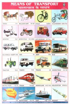 Collection of Indian school posters. Collection of Indian school posters. Kids Activity Books, Preschool Activities, Activities For Kids, Preschool Writing, Preschool Classroom, Classroom Decor, Art History Projects For Kids, History For Kids, Preschool Charts