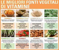 Fonti vegetali di vitamine