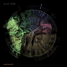OrgOrgChart - Autodesk Research    Visualising the evolution of a company's…