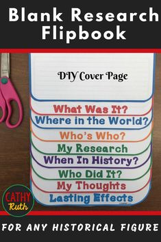 This fun, interactive flippable is a great tool to guide students through a research project featuring any historical figure. Using this non-threatening format, students will move through basic fasts to higher level thinking on their topic. Also included: History Projects, Research Projects, American History Lessons, Women's History, Black History, Map Activities, Educational Activities, Poetry Prompts, Vocabulary Practice