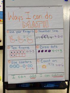 kindergarten anchor charts Kindergarten math strategies anchor chart- addition and subtraction Preschool Math, Math Classroom, Teaching Math, Math Activities, Teaching Tips, Math Games, Classroom Decor, Word Games, Math Charts