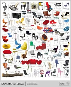 Infographic of vaious iconic chair designs; Industrial Design 工業設計