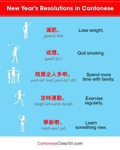 Cantonese Quotes About Life - Cantonese Quotes About Life and Cantonese Culture - Chinese Phrases, Chinese Quotes, Cantonese Language, Chinese Language, Learn Cantonese, Chinese New Year Traditions, Romantic Words, Learn Mandarin, Language Lessons