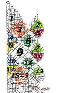 Bobbin Lace Patterns, Lorraine, Images, Doilies, Bobbin Lacemaking, Patterns, Stencils, Bobbin Lace, Embroidery