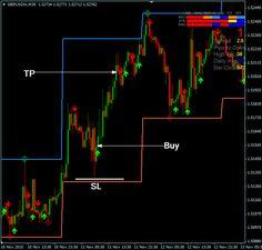 Trading range system