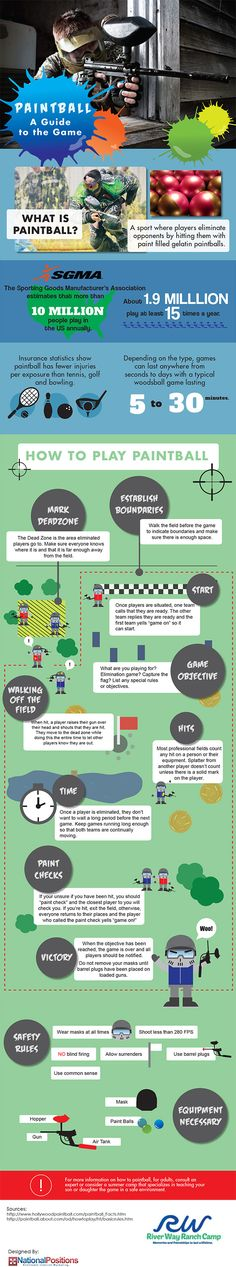 Paintball A Guide to the Game   #infographic #Paintball #game