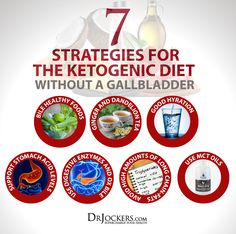 Following a Ketogenic Diet without a Gallbladder - DrJockers.com