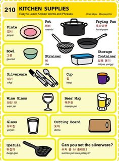 Learning Korean - Kitchen Supplies