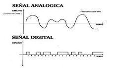 Resultado de imagen de Electronica digital