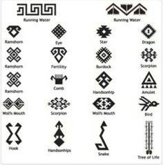 Persian Rug Symbols