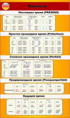 Картинки по запросу времена глаголов в немецком языке таблица
