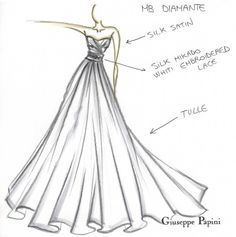 the scetch of my dress!