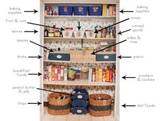 Pantry Makeover - How to Nest for Less™