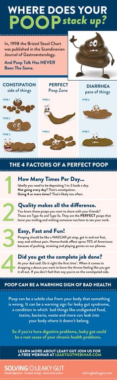 Let's talk about poop.   We all do it.  Some of us don't do it right though.