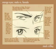manga eyes: male vs female by ~markcrilley on deviantART