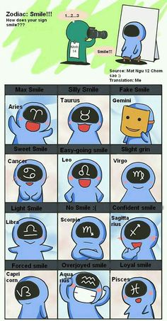The Zodiac Signs and their Smiles. How does your Zodiac Sign Smile?