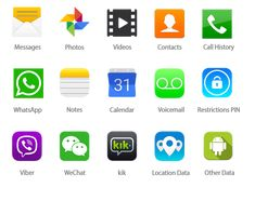 android spy apps humana documents marketing
